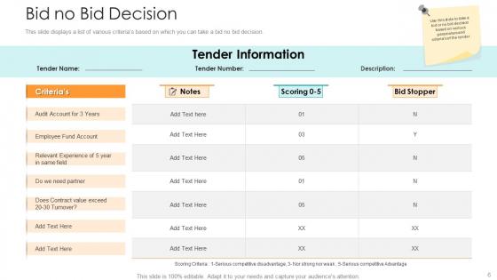 Bid_Control_Ppt_PowerPoint_Presentation_Complete_Deck_With_Slides_Slide_6