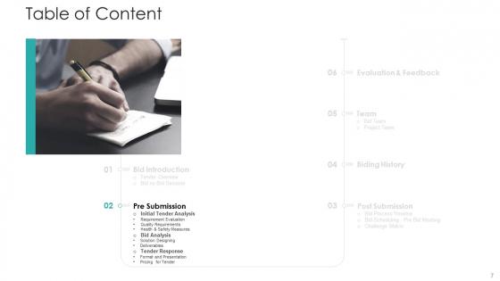Bid_Control_Ppt_PowerPoint_Presentation_Complete_Deck_With_Slides_Slide_7