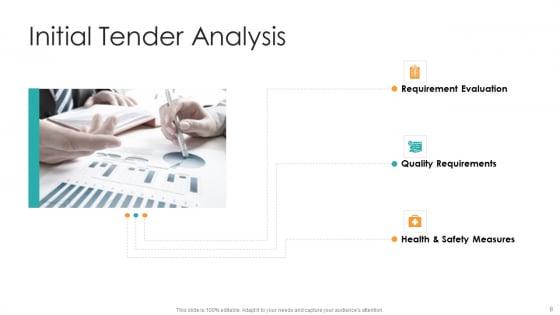 Bid_Control_Ppt_PowerPoint_Presentation_Complete_Deck_With_Slides_Slide_8