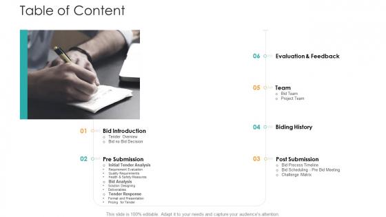 Bid Control Table Of Content Ppt Show Visuals PDF
