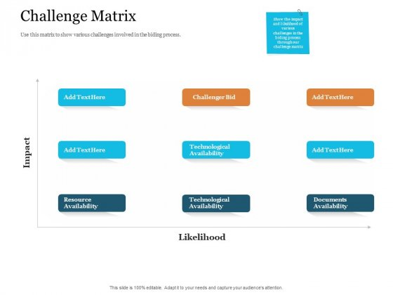 Bid Governance Analysis Challenge Matrix Ppt Infographic Template Grid PDF