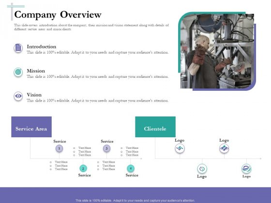 Bidding Cost Comparison Company Overview Ppt Professional Images PDF