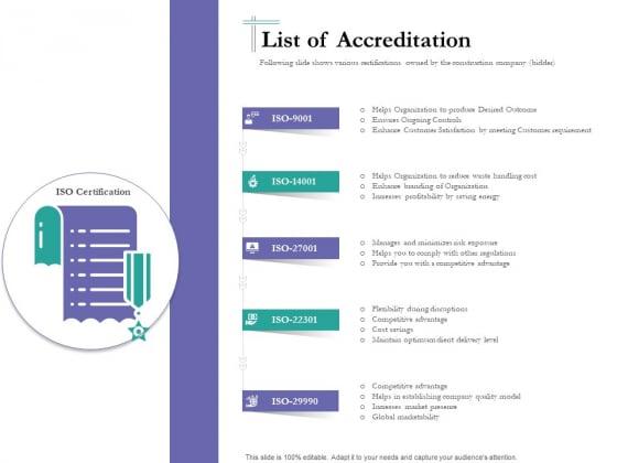 Bidding_Cost_Comparison_List_Of_Accreditation_Ppt_Gallery_Design_Inspiration_PDF_Slide_1