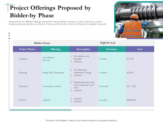 Bidding Cost Comparison Project Offerings Proposed By Bidder By Phase Ppt Icon Ideas PDF