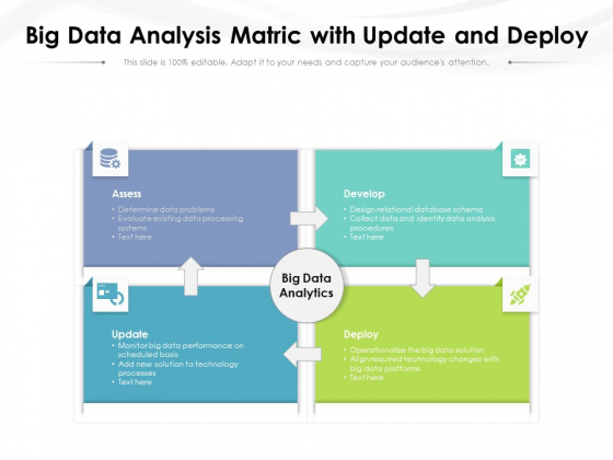 Big Data Analysis Matric With Update And Deploy Ppt PowerPoint Presentation Inspiration Styles PDF