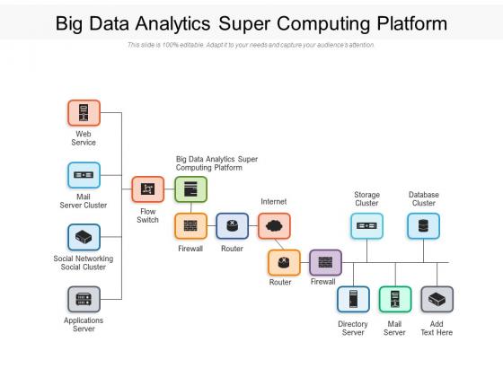Big Data Analytics Super Computing Platform Ppt PowerPoint Presentation Gallery Slides PDF