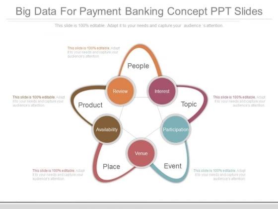 Big Data For Payment Banking Concept Ppt Slides