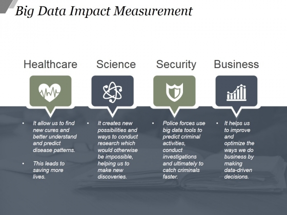 Big Data Impact Measurement Ppt PowerPoint Presentation Visuals
