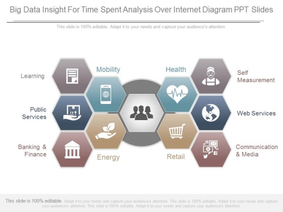 Big Data Insight For Time Spent Analysis Over Internet Diagram Ppt Slides