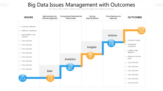 Big Data Issues Management With Outcomes Ppt PowerPoint Presentation Gallery Background Images PDF