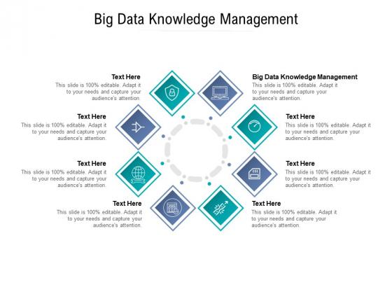 Big Data Knowledge Management Ppt PowerPoint Presentation Layouts Design Ideas Cpb Pdf