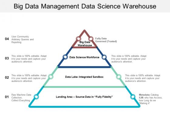 Big Data Management Data Science Warehouse Ppt PowerPoint Presentation Ideas Vector