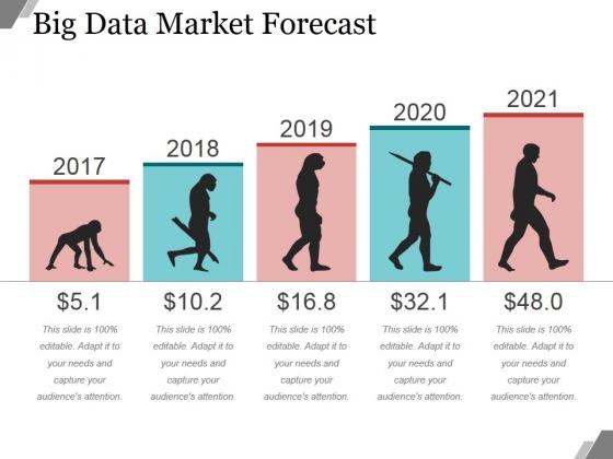 Big Data Market Forecast Ppt PowerPoint Presentation Topics