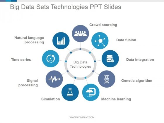 Big Data Sets Technologies Ppt PowerPoint Presentation Portfolio