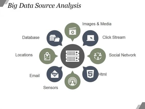 Big Data Source Analysis Ppt PowerPoint Presentation Ideas