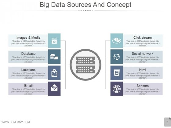 Big Data Sources And Concept Ppt PowerPoint Presentation Ideas