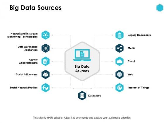 Big Data Sources Data Warehouse Appliances Cloud Ppt PowerPoint Presentation Layout