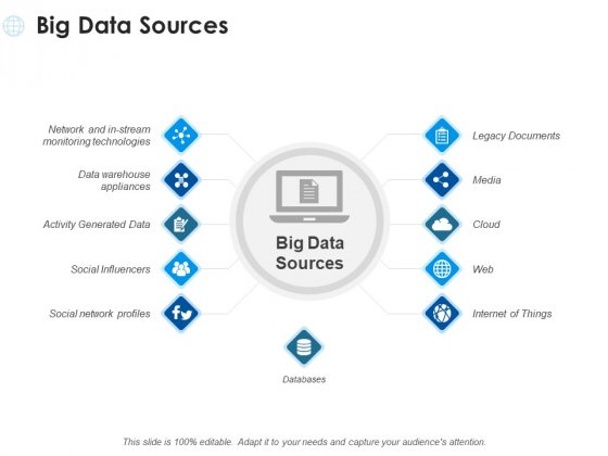 Big Data Sources Ppt PowerPoint Presentation Styles Elements