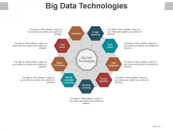 Big Data Technologies Ppt PowerPoint Presentation Infographics Example Introduction