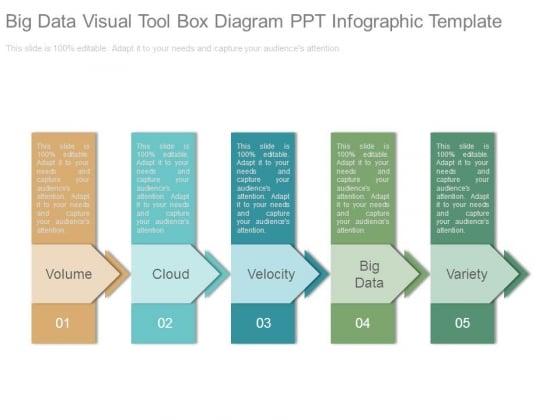 Big Data Visual Tool Box Diagram Ppt Infographic Template