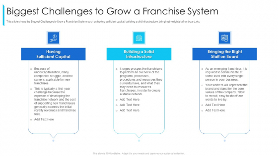 Biggest Challenges To Grow A Franchise System Ppt Gallery Show PDF