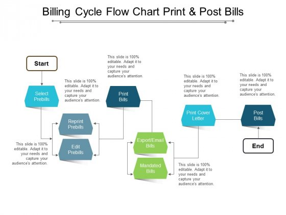 Billing Cycle Flow Chart Print And Post Bills Ppt Powerpoint Presentation Model Portfolio