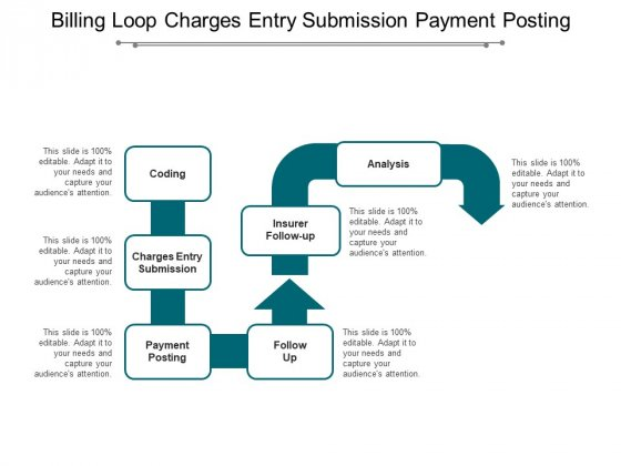 Billing Loop Charges Entry Submission Payment Posting Ppt Powerpoint Presentation Slides Templates