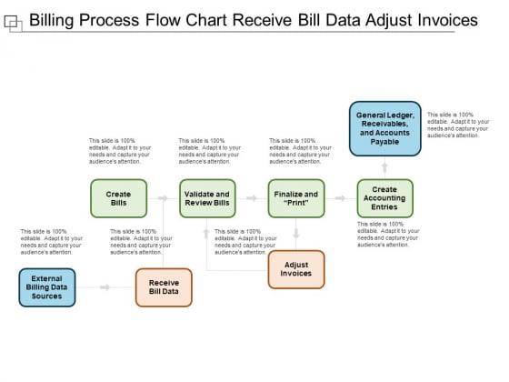 create a process flow chart in powerpoint billing process flow chart receive bill data adjust invoices ppt  billing process flow chart receive bill