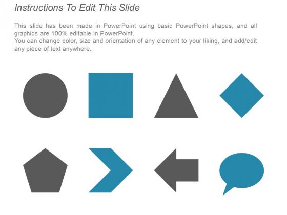 Biohazard_Symbol_With_Text_Holders_Ppt_PowerPoint_Presentation_Show_Ideas_Slide_2