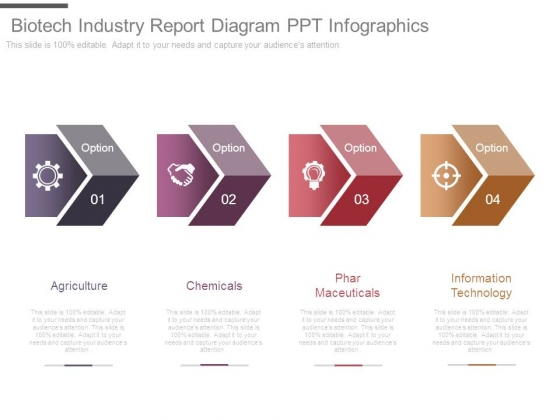 Biotech Industry Report Diagram Ppt Infographics