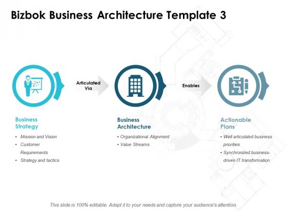 Bizbok Business Architecture Actionable Plans Ppt PowerPoint Presentation Styles Graphics Download