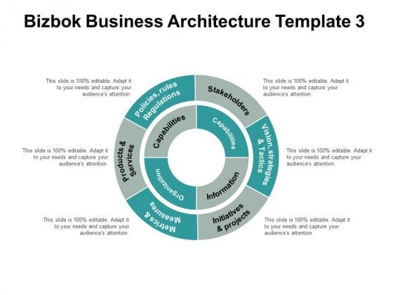 Bizbok Business Architecture Capabilities Information Ppt PowerPoint Presentation Ideas Graphics Template
