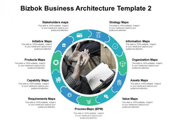 Bizbok Business Architecture Capability Ppt PowerPoint Presentation Model Microsoft
