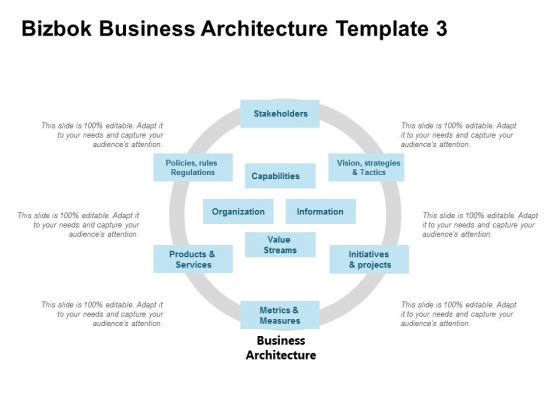 Bizbok Business Architecture Information Capabilities Ppt PowerPoint Presentation Infographic Template Demonstration