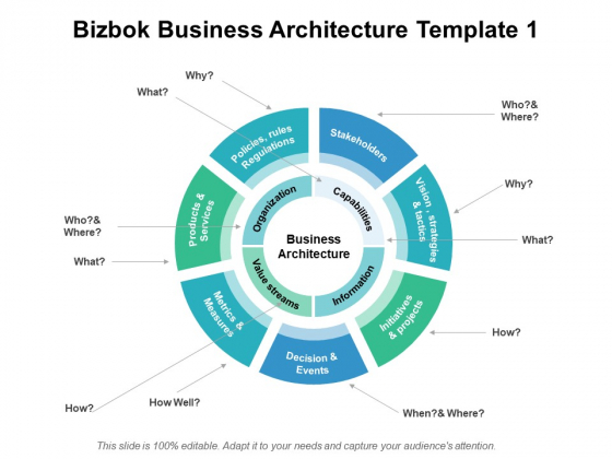 Bizbok Business Architecture Information Ppt PowerPoint Presentation Ideas Slide Portrait