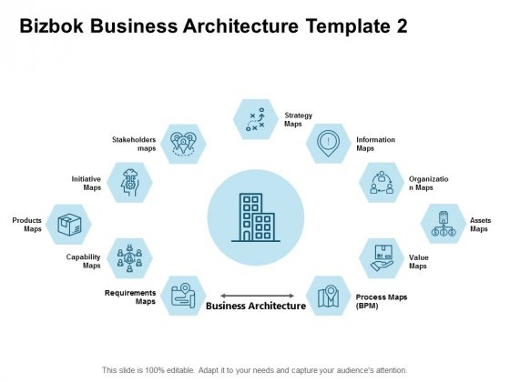 Bizbok Business Architecture Information Ppt PowerPoint Presentation Pictures Summary