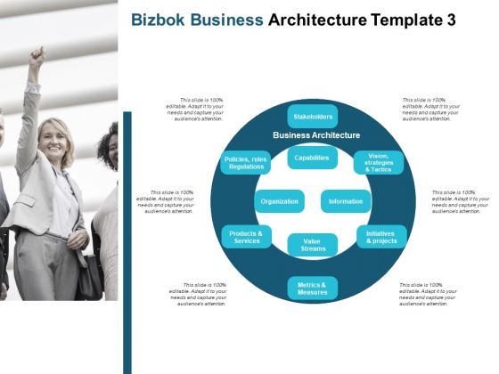 Bizbok Business Architecture Information Ppt PowerPoint Presentation Summary Example