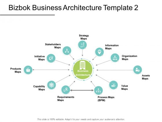 Bizbok Business Architecture Initiative Ppt PowerPoint Presentation Model Graphics