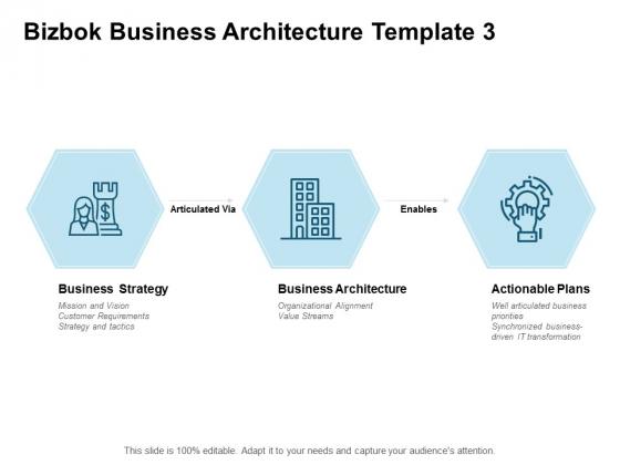 Bizbok Business Architecture Metrics And Measures Ppt PowerPoint Presentation File Design Templates