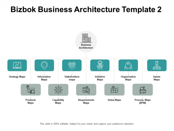 Bizbok Business Architecture Process Strategy Ppt PowerPoint Presentation Infographics Maker