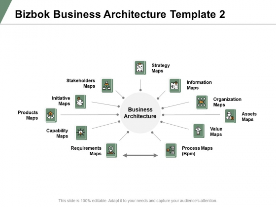 Bizbok Business Architecture Requirements Capability Ppt PowerPoint Presentation Model Slide Download