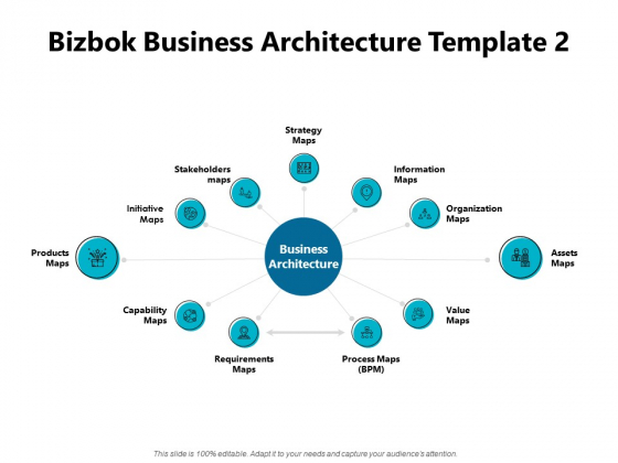 Bizbok Business Architecture Requirements Ppt PowerPoint Presentation Inspiration Vector