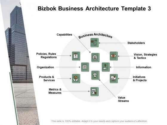 Bizbok Business Architecture Rules Regulations Ppt PowerPoint Presentation Outline Tips
