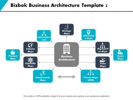 Bizbok Business Architecture Strategy Maps Ppt PowerPoint Presentation File Slide Download