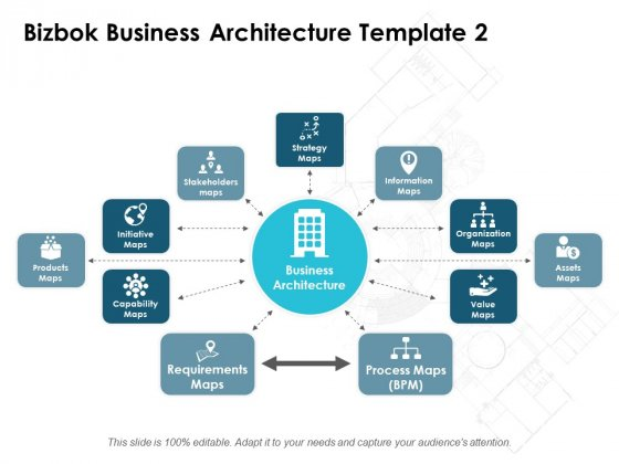 Bizbok Business Architecture Strategy Maps Ppt PowerPoint Presentation Layouts Rules