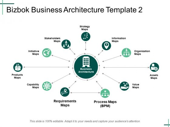 Bizbok Business Architecture Template 2 Ppt PowerPoint Presentation Summary Format Ideas