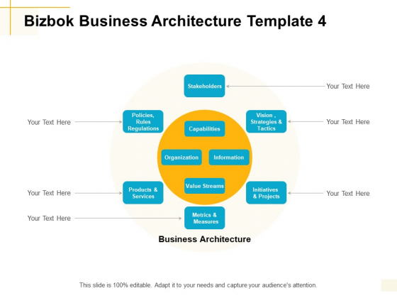 Bizbok Business Architecture Template Organization Ppt PowerPoint Presentation Icon Slide Portrait