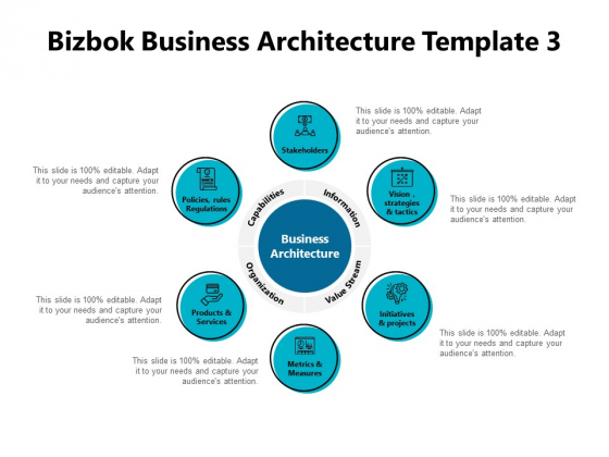 Bizbok Business Architecture Value Stream Ppt PowerPoint Presentation Layouts Graphics Pictures