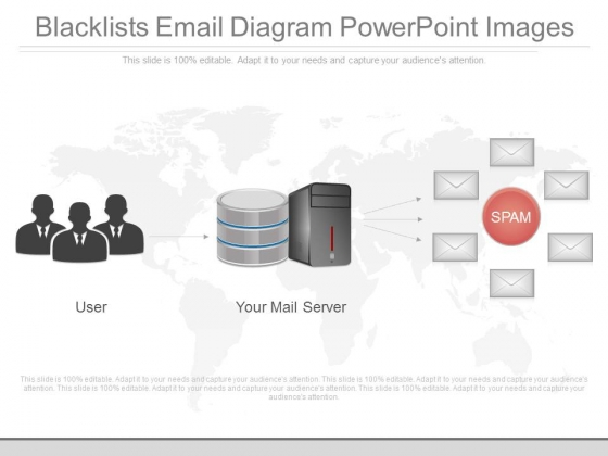Blacklists Email Diagram Powerpoint Images