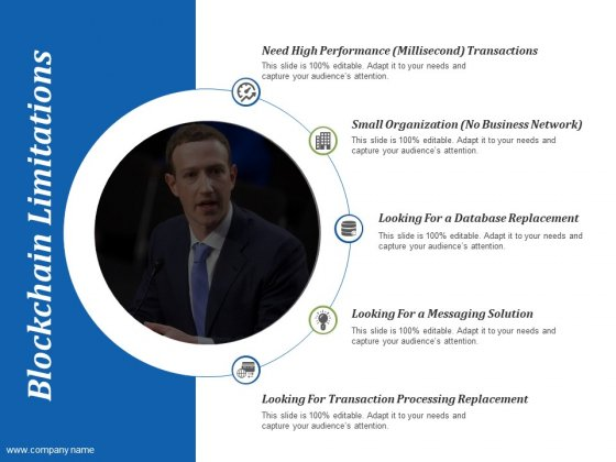 Blockchain Limitations Ppt PowerPoint Presentation Show Layout Ideas